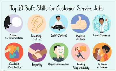 Soft skills for Customer-service jobs