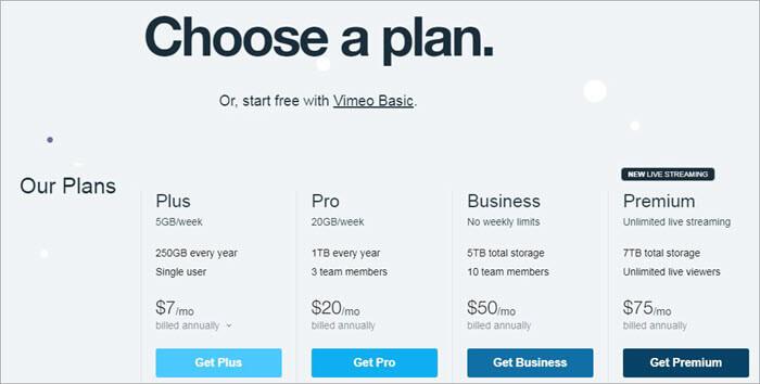 Vimeo pricing