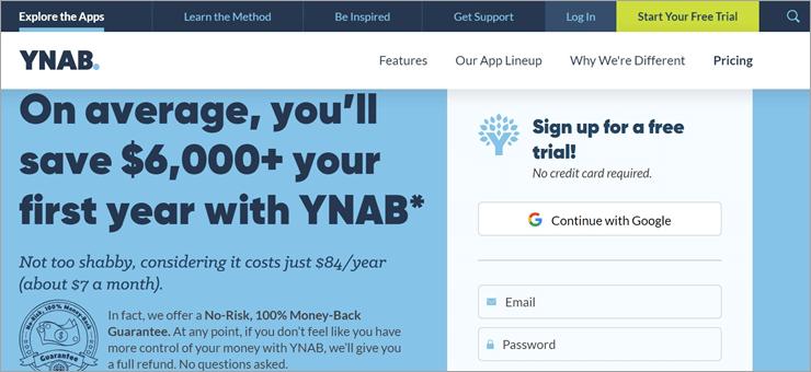 YNAB pricing