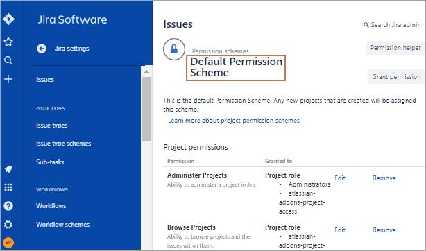 Default Permission Scheme
