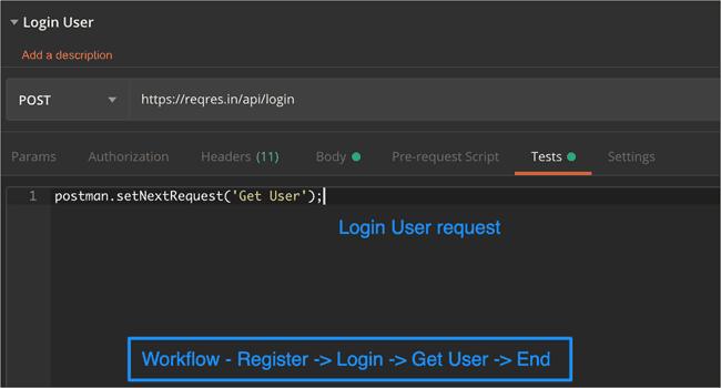 Login User Request