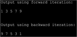 ListIterator - Output