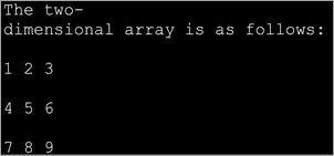 Multi-Dimensional Arrays in Java