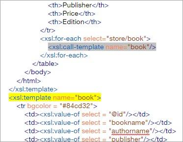 XSLT code based on Named Template