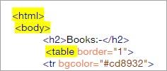 Xslt code result
