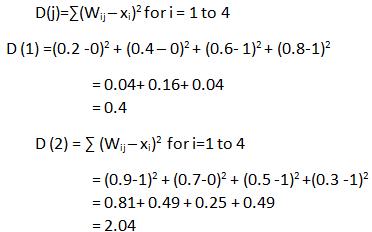 Calculate the Euclidean Distance