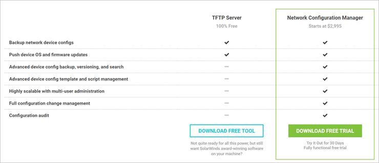Spiceworks Network Scanner And Tftp Server
