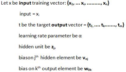 Training Process of Back Propagation Algorithm