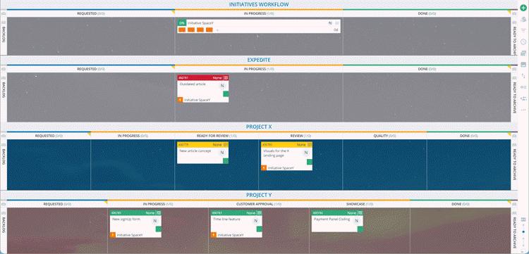 Kanbanize Multiple Workflows