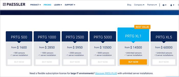 PRTG-pricing