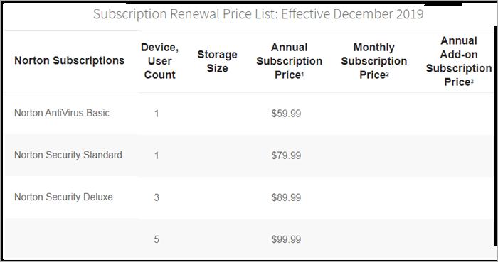 Pricing - Norton