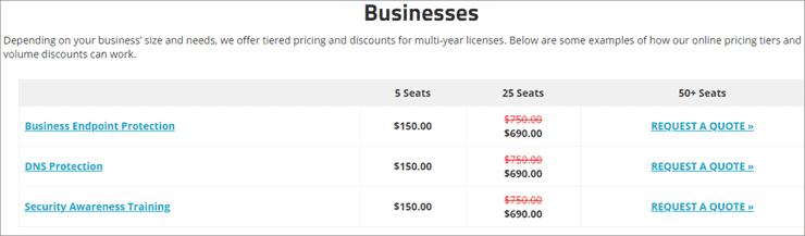 Webroot Pricing