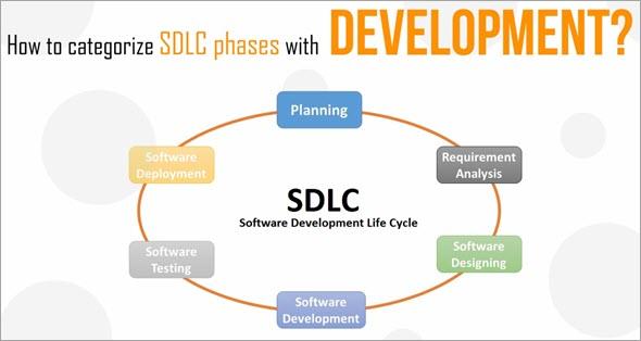 SDLC Phase
