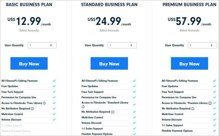 Wondershare Filmora9 Business Pricing