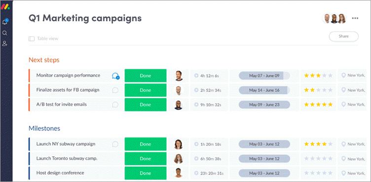 monday.com-Marketing Board