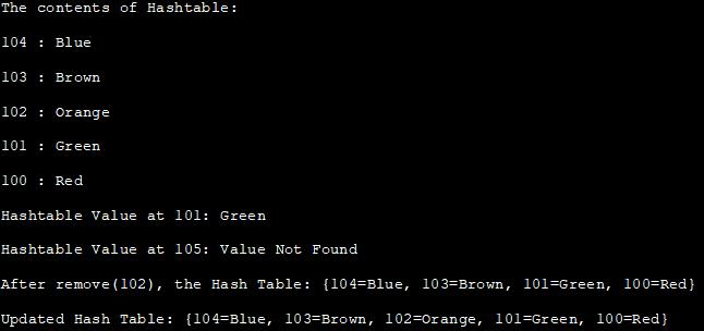output - Java Implementation