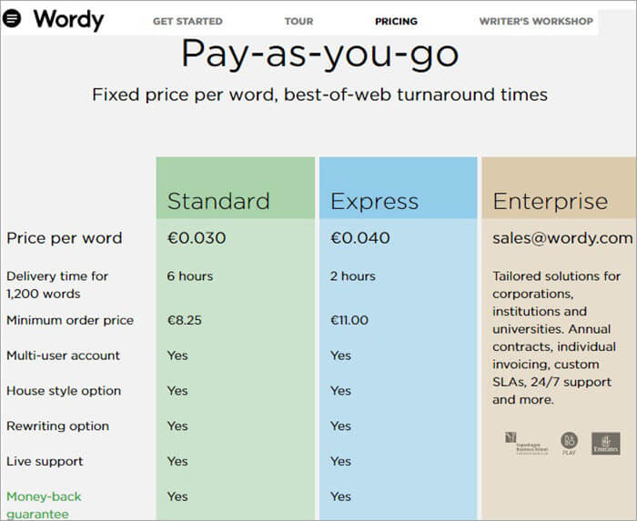 wordy-pricing