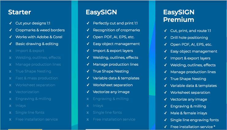 EasySign pricing plan