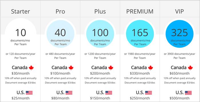 Signority pricing plan