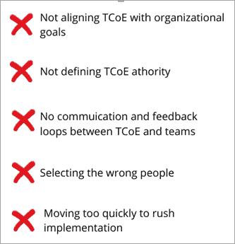 TCoE Pitfalls