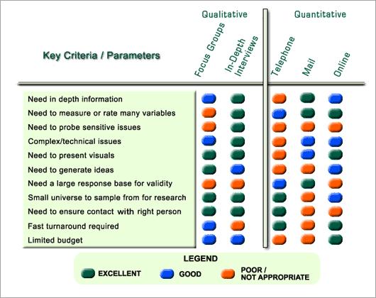 quantitative and qualitative approach