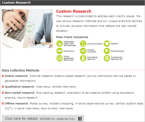 Intage custom research