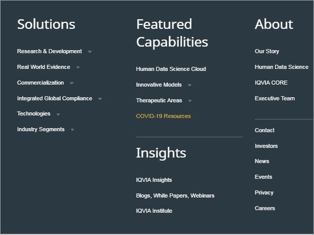 Human Data Science Company