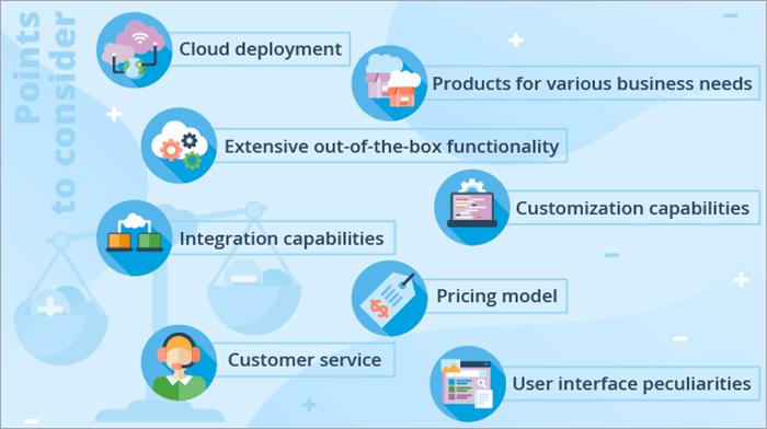 salesforce functionalities