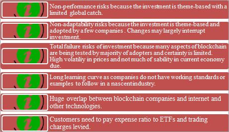 Blockchain ETF Tutorial 8