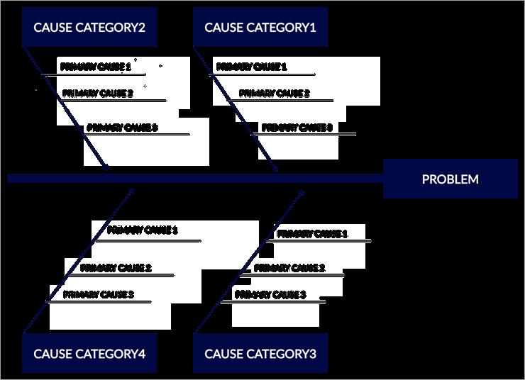 FIshbone_template