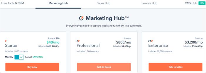 HubSpot Price