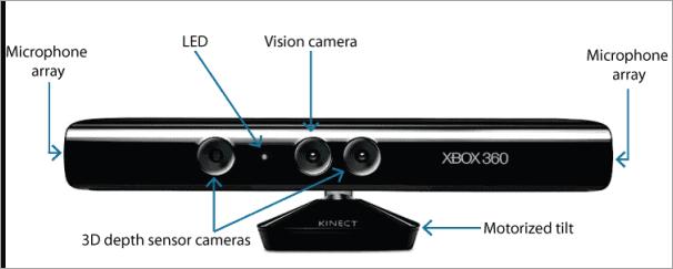 Kinect AR Camera