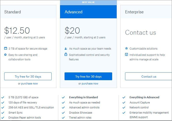Pricing plans of Dropbox