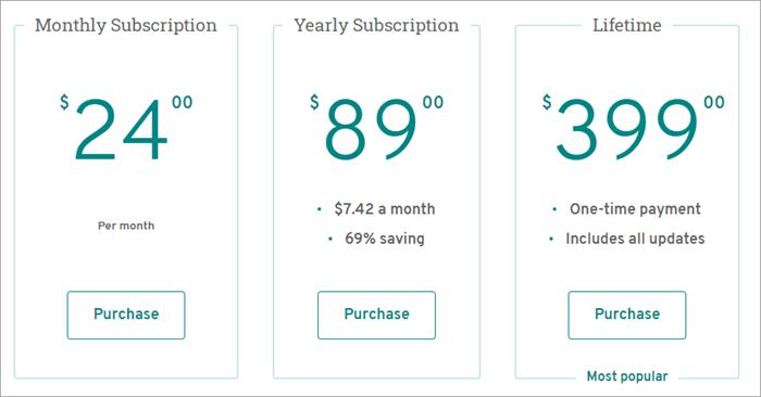 Premium Plus plan