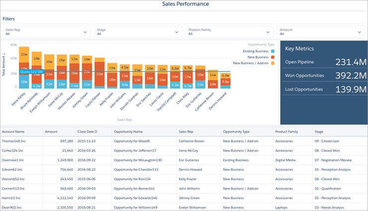 sales_performance_dashboard