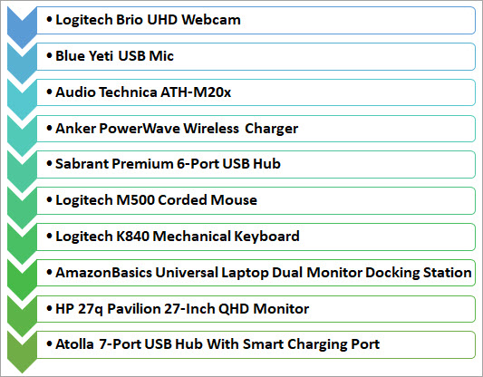 Devices for Work from Home