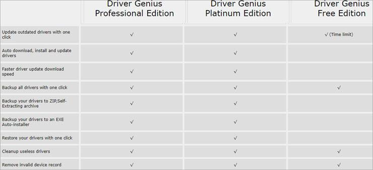 Driver Genius Pricing