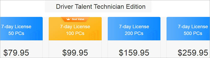 Driver Talent Pricing Technician Edition