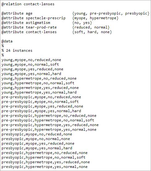 ontactLenses dataset