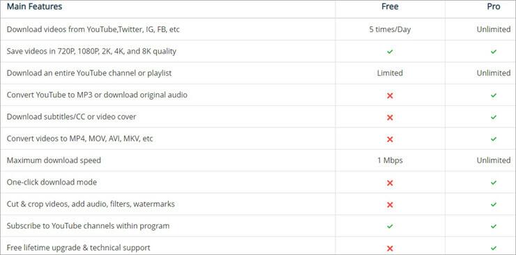 Jihosoft 4K Video Downloader Packages