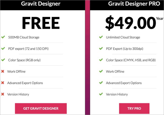 gravit-designer-price