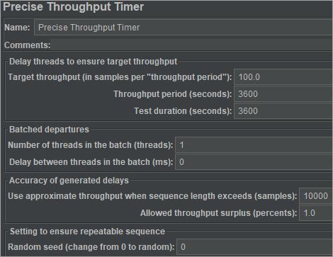 Precise Throughput Timer