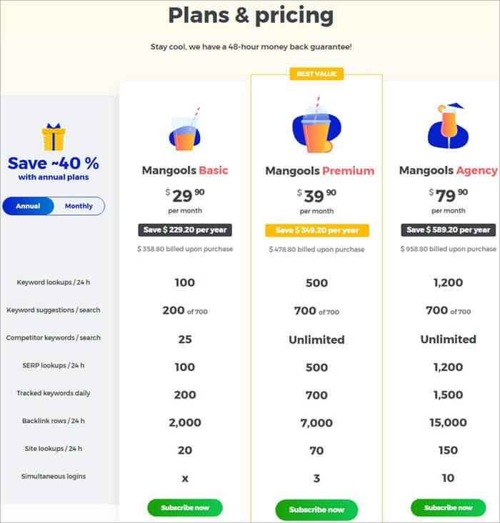kwfinder-price