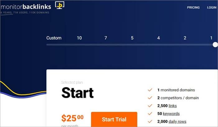 monitorbacklinks-price