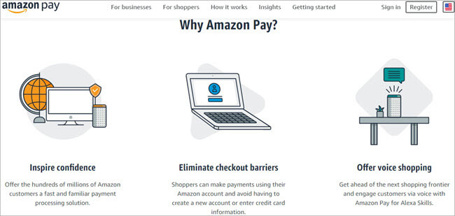 Amazon Pay - Dashboard