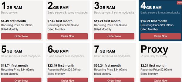 Apex Hosting Pricing