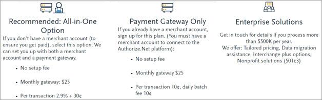 Authorize.Net price