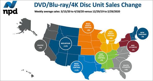 DVD-Bluray-4K-Disc-Unit-Sales-Change1