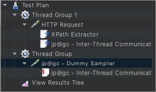 Inter Thread communication