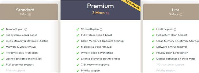 MacBooster 8 Pricing